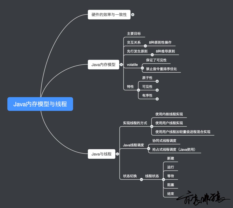 Java内存模型与线程